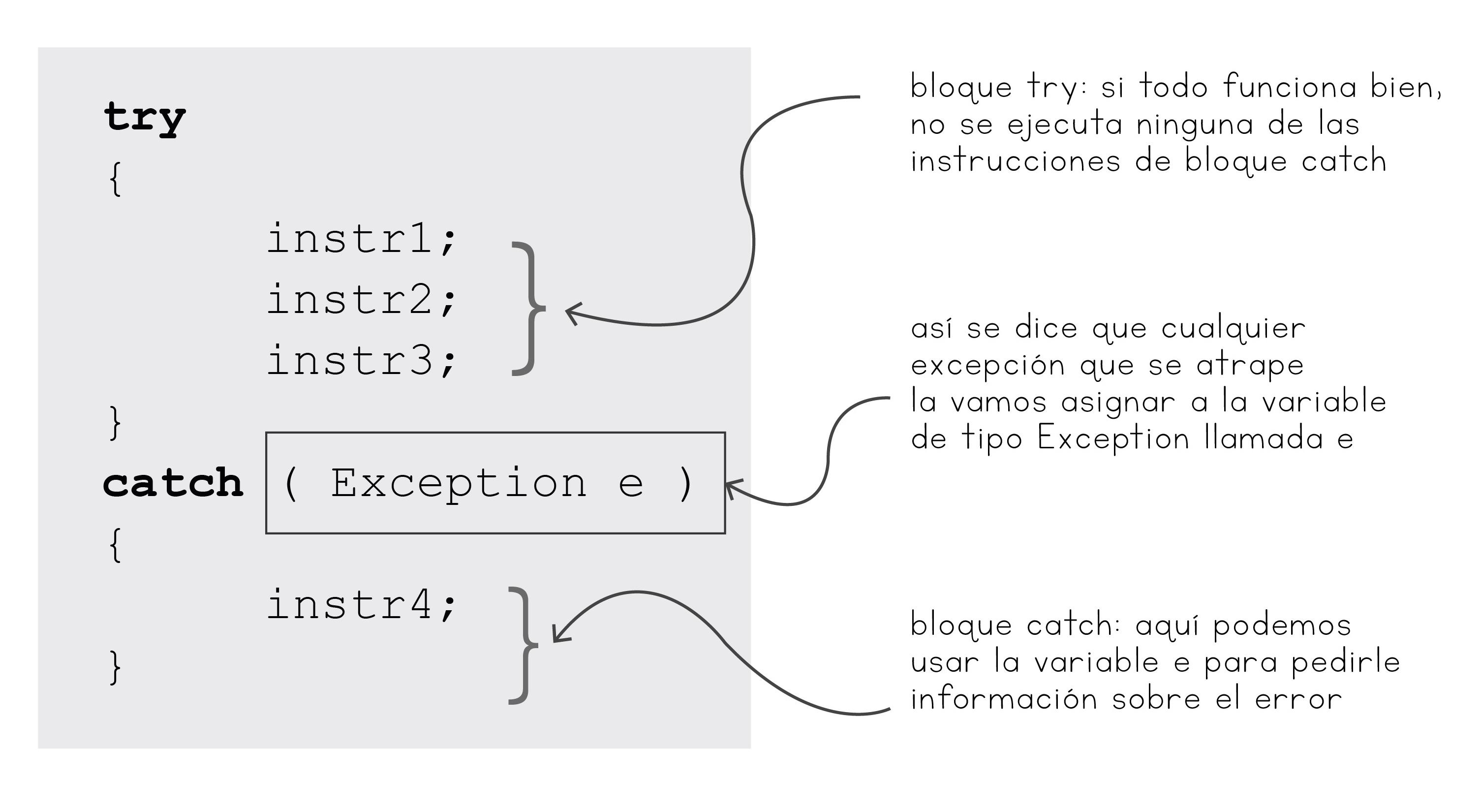 Manejo de las Excepciones · Fundamentos de Programación